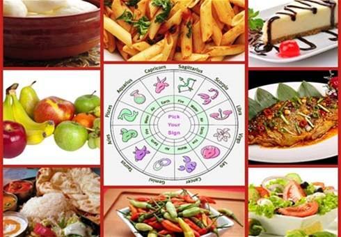 Prehrana i mršavljenje po horoskopu
